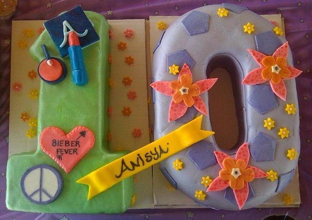 Girl's Number Birthday Cake