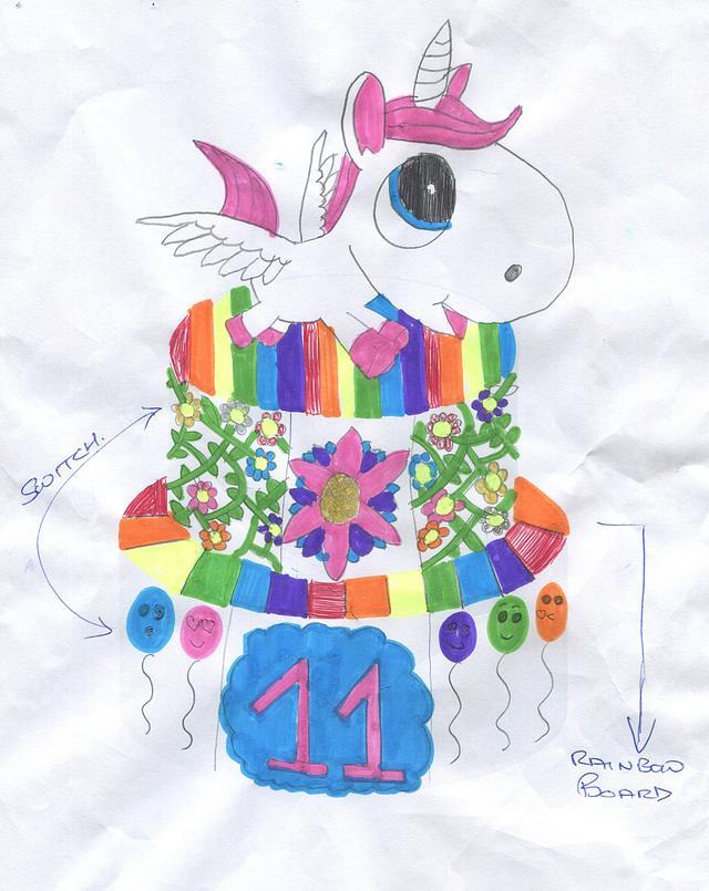 Chiara's 11th Birthday