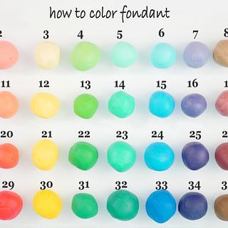 How to make every color of fondant ...using only 5 gel colors