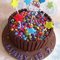 Hello Kitty Kitkat Cake