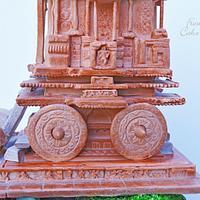 Karnataka- State in Southern India