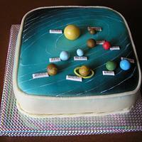 The Solar System by Anka
